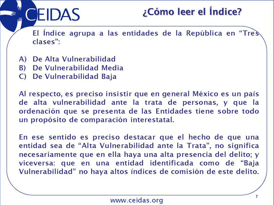Ejemplo, caso 1 8 Entidad: Distrito Federal Grado de Vulnerabilidad: Bajo El D.F.
