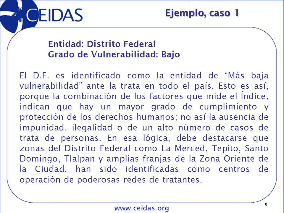 9 Ejemplo, caso 2 Entidad: Oaxaca Grado de Vulnerabilidad: Alto El resultado del Índice muestra que Oaxaca es una de las entidades con mayor vulnerabilidad ante el riesgo de ser enganchado por tratantes de personas.