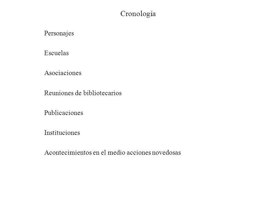 Cronología Personajes Escuelas Asociaciones Reuniones de bibliotecarios Publicaciones Instituciones Acontecimientos en el medio acciones novedosas