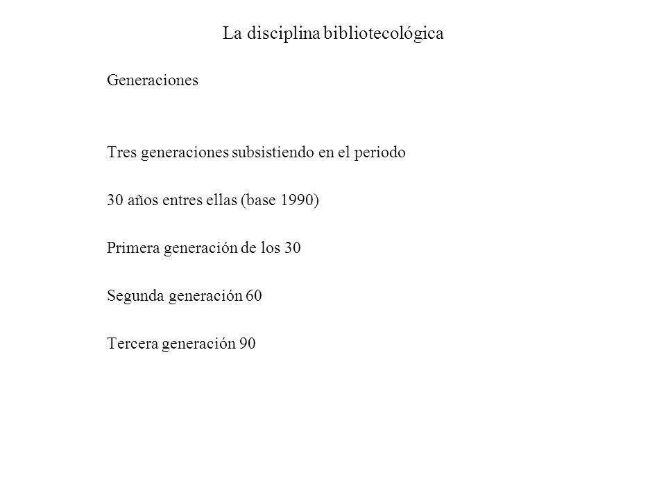 La disciplina bibliotecológica Generaciones Tres generaciones subsistiendo en el periodo 30 años entres ellas (base 1990) Primera generación de los 30