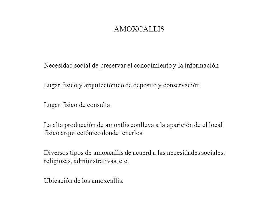 AMOXCALLIS Necesidad social de preservar el conocimiento y la información Lugar físico y arquitectónico de deposito y conservación Lugar físico de con