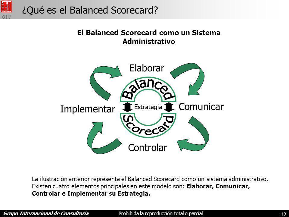 Grupo Internacional de ConsultoríaProhibida la reproducción total o parcial 12 El Balanced Scorecard como un Sistema Administrativo La ilustración anterior representa el Balanced Scorecard como un sistema administrativo.