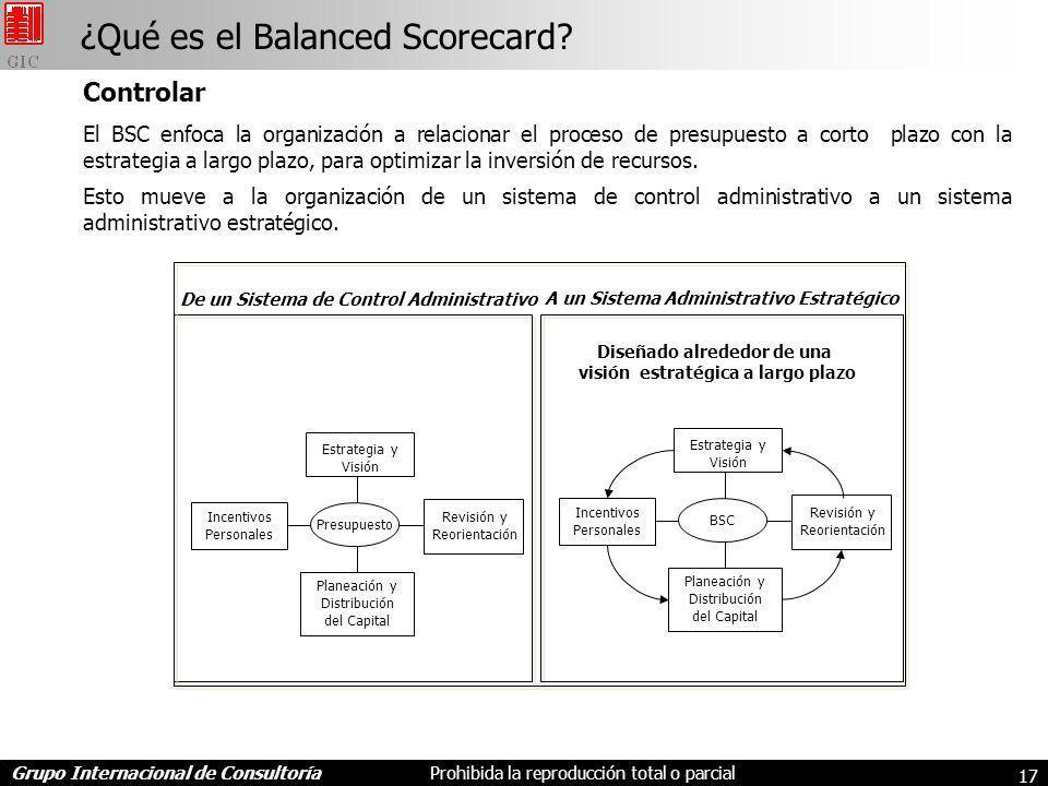 Grupo Internacional de ConsultoríaProhibida la reproducción total o parcial 17 ¿Qué es el Balanced Scorecard.