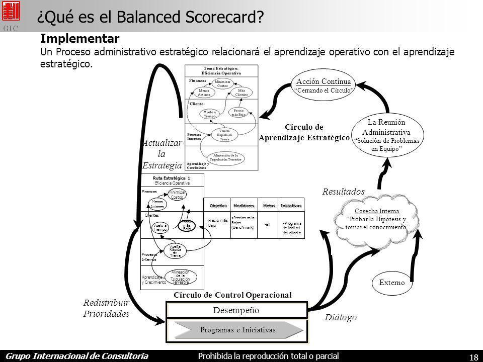 Grupo Internacional de ConsultoríaProhibida la reproducción total o parcial 18 ¿Qué es el Balanced Scorecard.