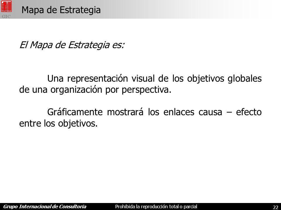 Grupo Internacional de ConsultoríaProhibida la reproducción total o parcial 22 Mapa de Estrategia El Mapa de Estrategia es: Una representación visual de los objetivos globales de una organización por perspectiva.
