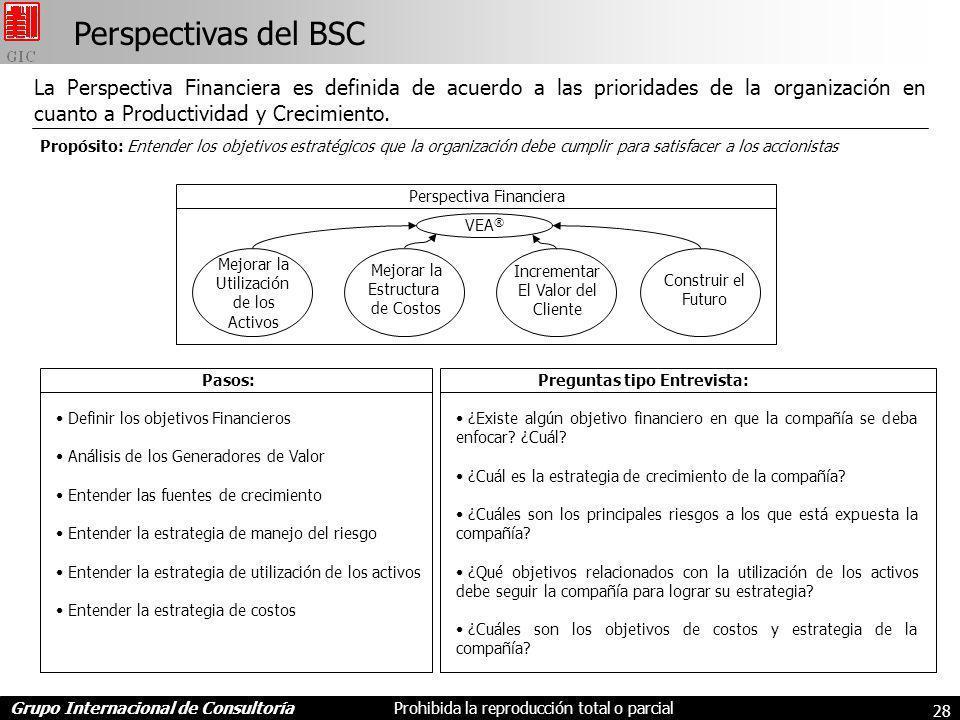 Grupo Internacional de ConsultoríaProhibida la reproducción total o parcial 28 Perspectivas del BSC La Perspectiva Financiera es definida de acuerdo a las prioridades de la organización en cuanto a Productividad y Crecimiento.