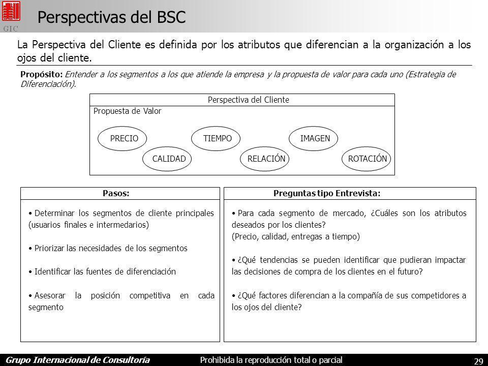 Grupo Internacional de ConsultoríaProhibida la reproducción total o parcial 29 Perspectivas del BSC La Perspectiva del Cliente es definida por los atributos que diferencian a la organización a los ojos del cliente.