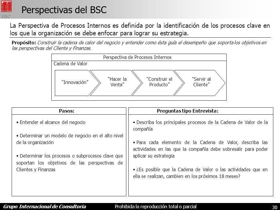 Grupo Internacional de ConsultoríaProhibida la reproducción total o parcial 30 Perspectivas del BSC La Perspectiva de Procesos Internos es definida por la identificación de los procesos clave en los que la organización se debe enfocar para lograr su estrategia.