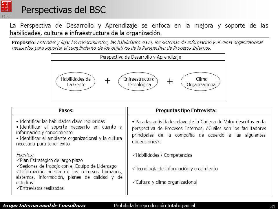 Grupo Internacional de ConsultoríaProhibida la reproducción total o parcial 31 Perspectivas del BSC La Perspectiva de Desarrollo y Aprendizaje se enfoca en la mejora y soporte de las habilidades, cultura e infraestructura de la organización.