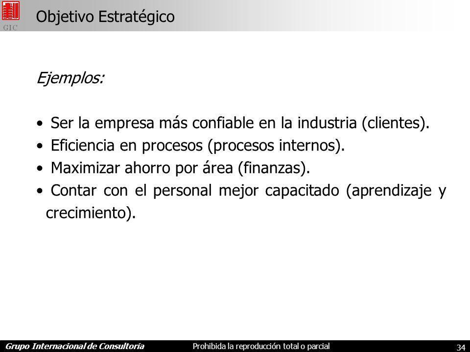 Grupo Internacional de ConsultoríaProhibida la reproducción total o parcial 34 Ejemplos: Ser la empresa más confiable en la industria (clientes).