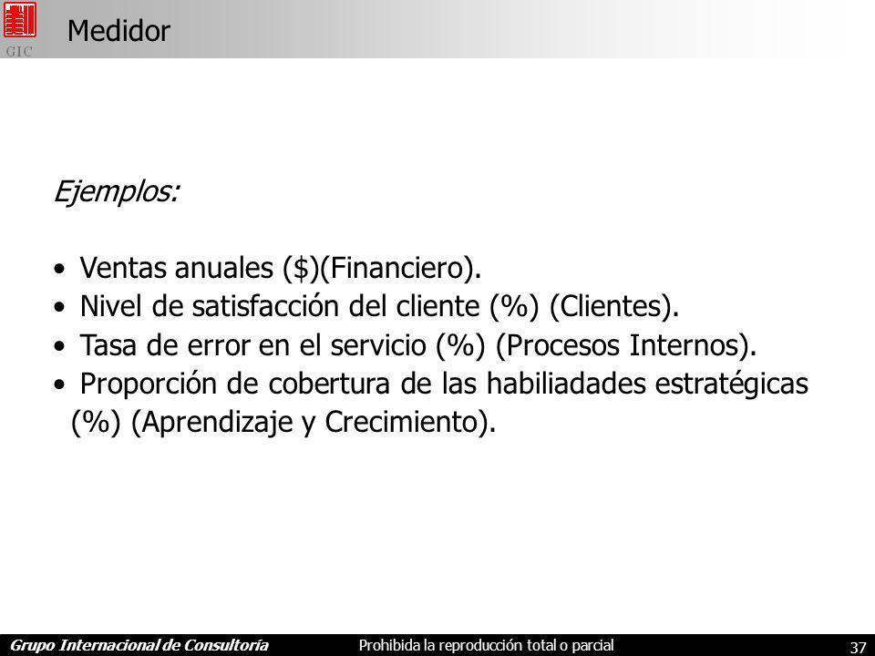 Grupo Internacional de ConsultoríaProhibida la reproducción total o parcial 37 Medidor Ejemplos: Ventas anuales ($)(Financiero).
