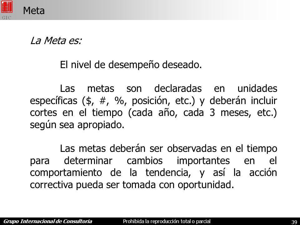 Grupo Internacional de ConsultoríaProhibida la reproducción total o parcial 39 Meta La Meta es: El nivel de desempeño deseado.