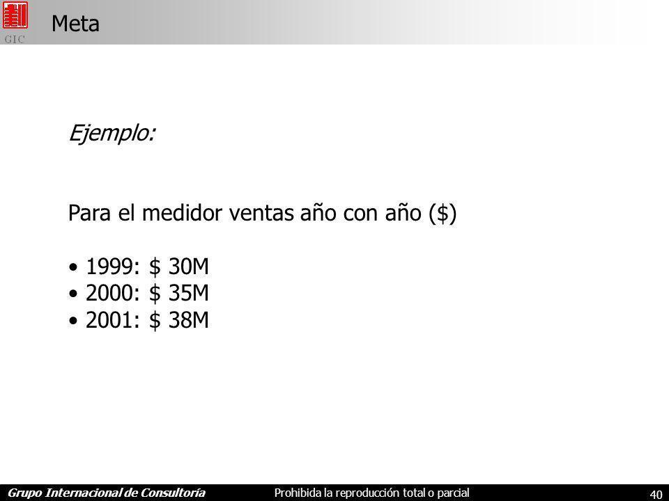 Grupo Internacional de ConsultoríaProhibida la reproducción total o parcial 40 Ejemplo: Para el medidor ventas año con año ($) 1999: $ 30M 2000: $ 35M 2001: $ 38M Meta
