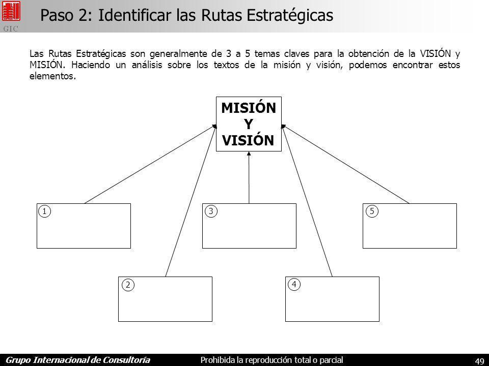 Grupo Internacional de ConsultoríaProhibida la reproducción total o parcial 49 Paso 2: Identificar las Rutas Estratégicas Las Rutas Estratégicas son generalmente de 3 a 5 temas claves para la obtención de la VISIÓN y MISIÓN.