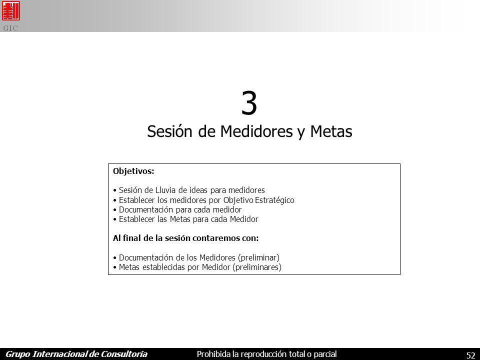 Grupo Internacional de ConsultoríaProhibida la reproducción total o parcial 52 3 Sesión de Medidores y Metas Objetivos: Sesión de Lluvia de ideas para medidores Establecer los medidores por Objetivo Estratégico Documentación para cada medidor Establecer las Metas para cada Medidor Al final de la sesión contaremos con: Documentación de los Medidores (preliminar) Metas establecidas por Medidor (preliminares)