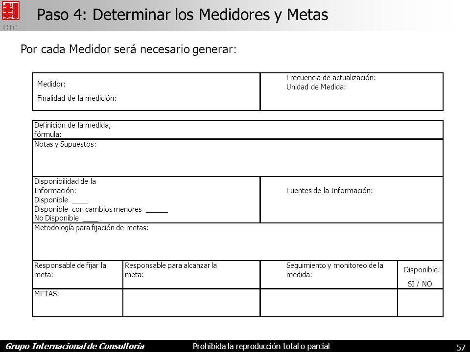 Grupo Internacional de ConsultoríaProhibida la reproducción total o parcial 57 Por cada Medidor será necesario generar: Frecuencia de actualización: Medidor: Unidad de Medida: Finalidad de la medición: Definición de la medida, fórmula: Notas y Supuestos: Disponibilidad de la Información:Fuentes de la Información: Disponible ____ Disponible con cambios menores ____ No Disponible ____ Metodología para fijación de metas: Responsable de fijar la meta: Responsable para alcanzar la meta: Seguimiento y monitoreo de la medida: Disponible: SI / NO METAS: Paso 4: Determinar los Medidores y Metas