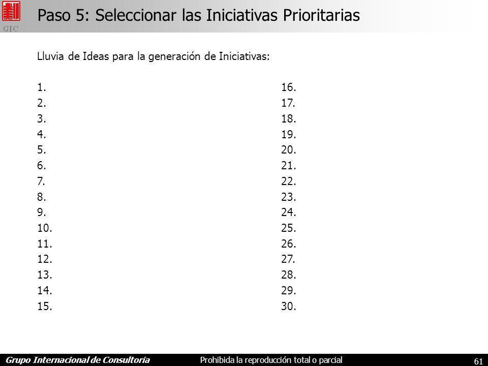 Grupo Internacional de ConsultoríaProhibida la reproducción total o parcial 61 Paso 5: Seleccionar las Iniciativas Prioritarias Lluvia de Ideas para la generación de Iniciativas: 1.16.