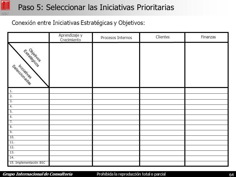 Grupo Internacional de ConsultoríaProhibida la reproducción total o parcial 64 Paso 5: Seleccionar las Iniciativas Prioritarias Iniciativas Seleccionadas Objetivos Estratégicos Aprendizaje y Crecimiento Procesos Internos ClientesFinanzas 1.