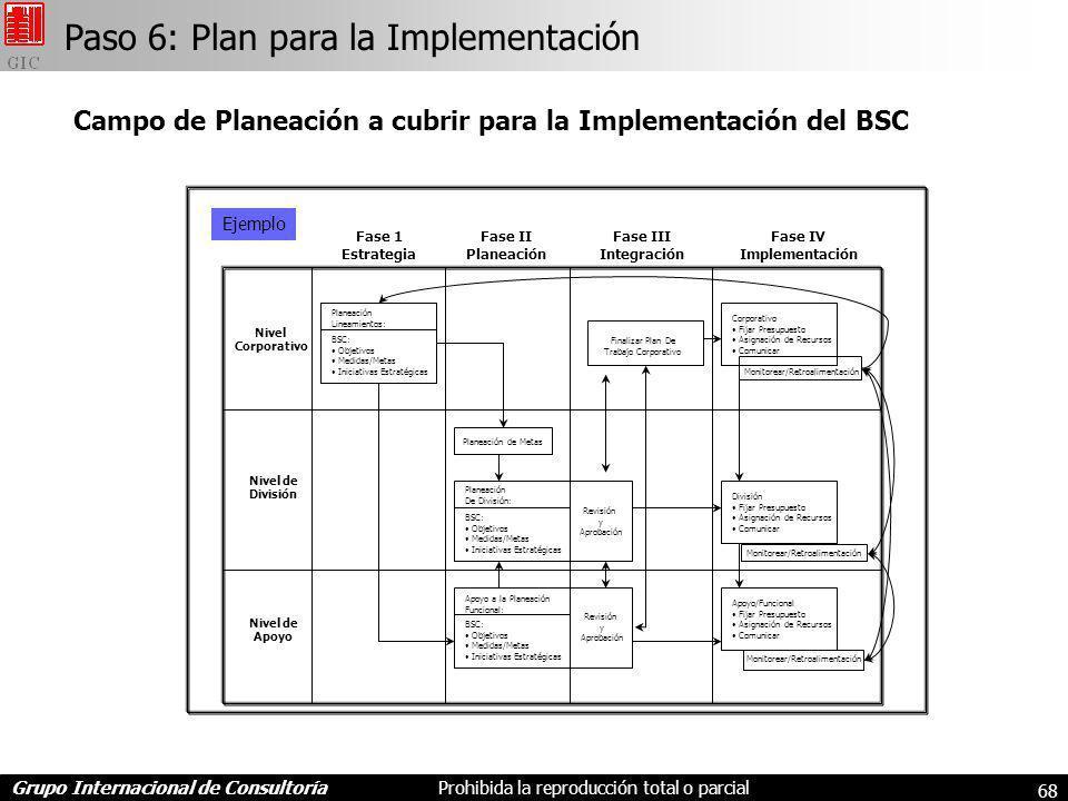 Grupo Internacional de ConsultoríaProhibida la reproducción total o parcial 68 Paso 6: Plan para la Implementación Campo de Planeación a cubrir para la Implementación del BSC BSC: Objetivos Medidas/Metas Iniciativas Estratégicas Planeación Lineamientos: Planeación de Metas BSC: Objetivos Medidas/Metas Iniciativas Estratégicas Planeación De División: BSC: Objetivos Medidas/Metas Iniciativas Estratégicas Apoyo a la Planeación Funcional: Nivel Corporativo Nivel de División Nivel de Apoyo Corporativo Fijar Presupuesto Asignación de Recursos Comunicar División Fijar Presupuesto Asignación de Recursos Comunicar Apoyo/Funcional Fijar Presupuesto Asignación de Recursos Comunicar Monitorear/Retroalimentación Finalizar Plan De Trabajo Corporativo Revisión y Aprobación Revisión y Aprobación Fase 1 Estrategia Fase II Planeación Fase III Integración Fase IV Implementación Ejemplo