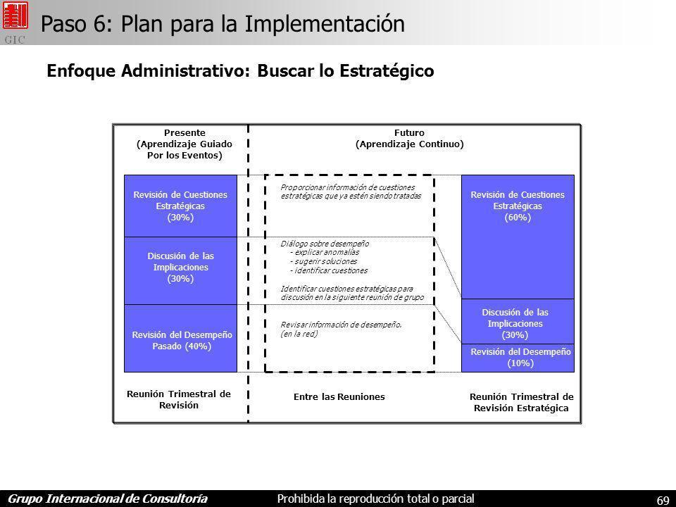Grupo Internacional de ConsultoríaProhibida la reproducción total o parcial 69 Enfoque Administrativo: Buscar lo Estratégico Paso 6: Plan para la Implementación Presente (Aprendizaje Guiado Por los Eventos) Futuro (Aprendizaje Continuo) Revisión de Cuestiones Estratégicas (30%) Discusión de las Implicaciones (30%) Revisión del Desempeño Pasado (40%) Revisión de Cuestiones Estratégicas (60%) Discusión de las Implicaciones (30%) Revisión del Desempeño (10%) Proporcionar información de cuestiones estratégicas que ya estén siendo tratadas Diálogo sobre desempeño - explicar anomalías - sugerir soluciones - identificar cuestiones Identificar cuestiones estratégicas para discusión en la siguiente reunión de grupo Revisar información de desempeño.