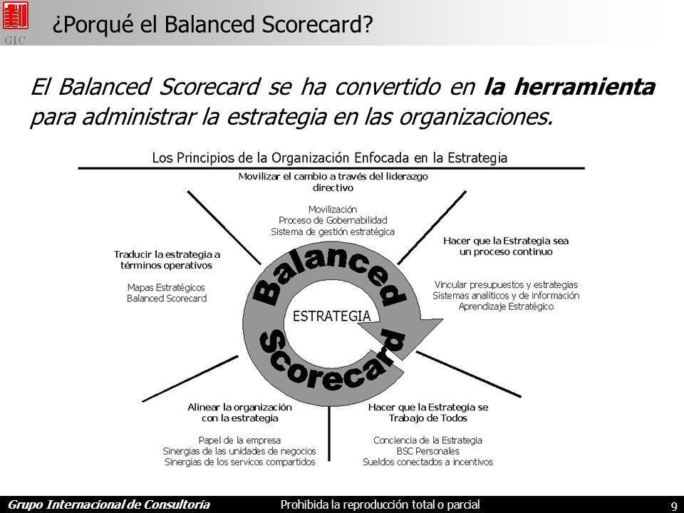 Grupo Internacional de ConsultoríaProhibida la reproducción total o parcial 9 El Balanced Scorecard se ha convertido en la herramienta para administrar la estrategia en las organizaciones.