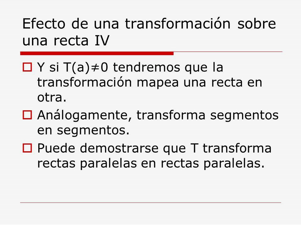 Efecto de una transformación sobre una recta IV Y si T(a)0 tendremos que la transformación mapea una recta en otra. Análogamente, transforma segmentos