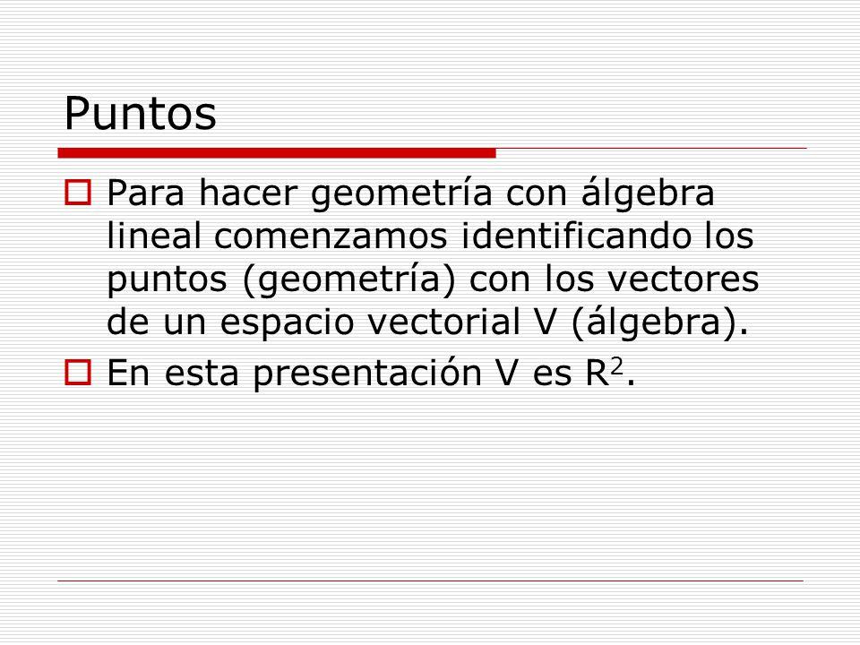 Puntos Para hacer geometría con álgebra lineal comenzamos identificando los puntos (geometría) con los vectores de un espacio vectorial V (álgebra). E