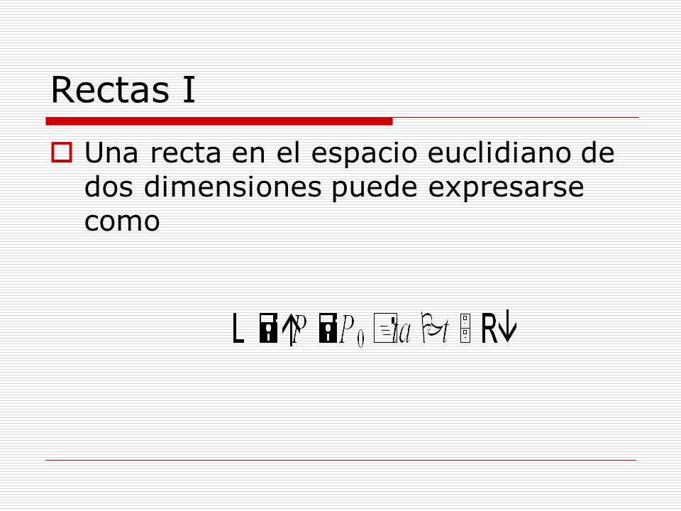 Rectas II Donde P 0 es un punto fijo y dado en la recta.