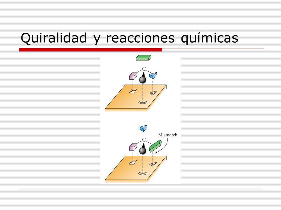 Quiralidad y reacciones químicas