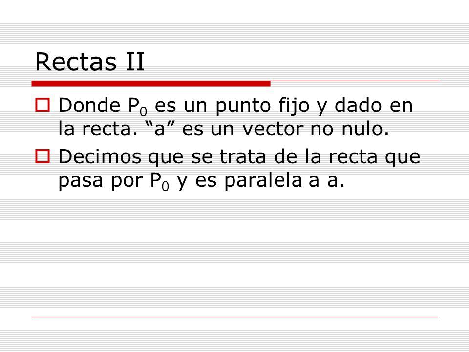 Rectas II Donde P 0 es un punto fijo y dado en la recta. a es un vector no nulo. Decimos que se trata de la recta que pasa por P 0 y es paralela a a.