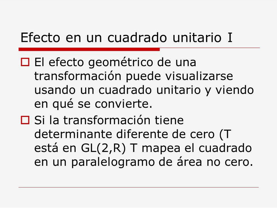 Efecto en un cuadrado unitario I El efecto geométrico de una transformación puede visualizarse usando un cuadrado unitario y viendo en qué se conviert