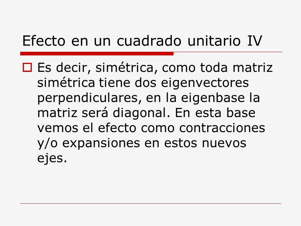 Efecto en un cuadrado unitario IV Es decir, simétrica, como toda matriz simétrica tiene dos eigenvectores perpendiculares, en la eigenbase la matriz s