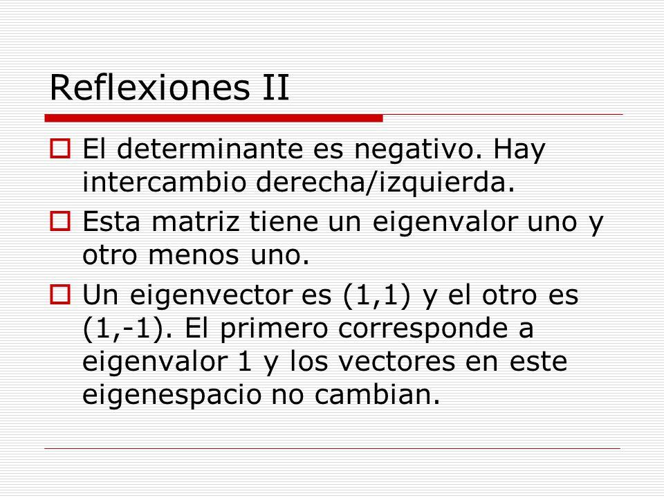 Reflexiones II El determinante es negativo. Hay intercambio derecha/izquierda. Esta matriz tiene un eigenvalor uno y otro menos uno. Un eigenvector es