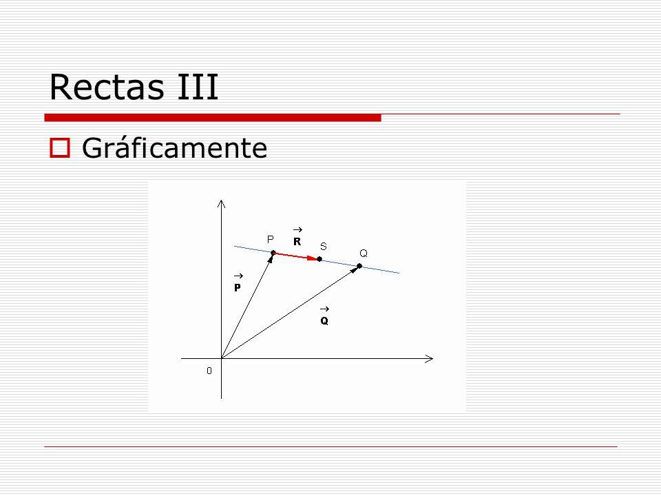 Segmentos de recta I El segmento de recta que conecta a los puntos a y b está dado por