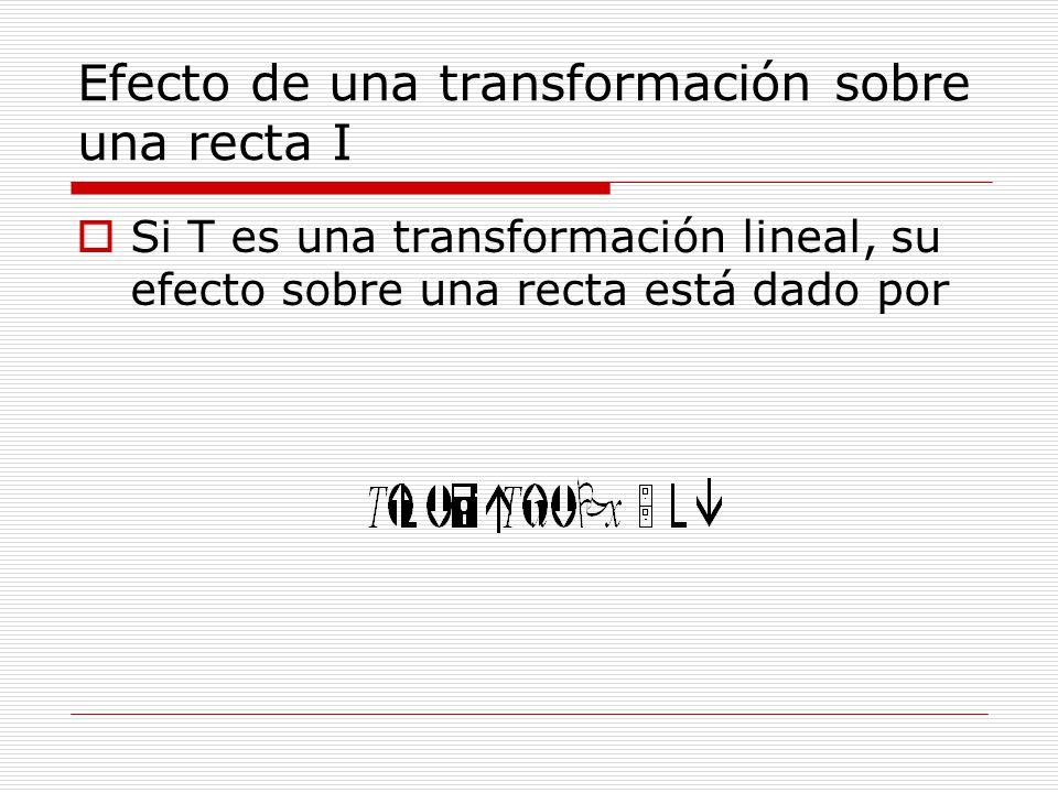 Efecto de una transformación sobre una recta I Si T es una transformación lineal, su efecto sobre una recta está dado por