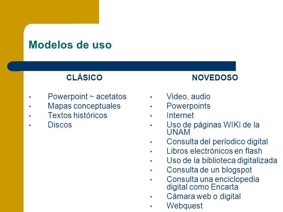 Modelos de uso CLÁSICO Powerpoint ~ acetatos Mapas conceptuales Textos históricos Discos NOVEDOSO Video, audio Powerpoints Internet Uso de páginas WIK