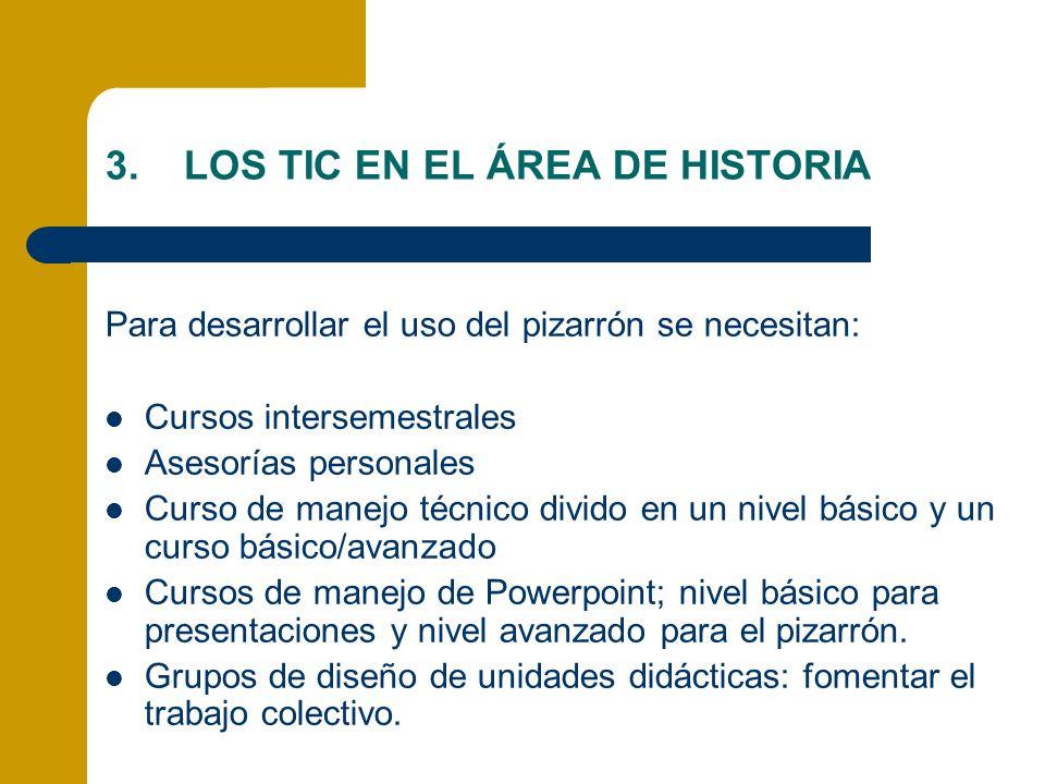 3.LOS TIC EN EL ÁREA DE HISTORIA Para desarrollar el uso del pizarrón se necesitan: Cursos intersemestrales Asesorías personales Curso de manejo técni