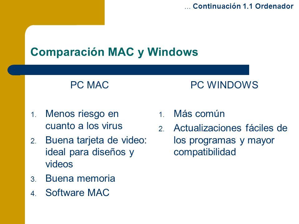Comparación MAC y Windows PC MAC 1. Menos riesgo en cuanto a los virus 2. Buena tarjeta de video: ideal para diseños y videos 3. Buena memoria 4. Soft