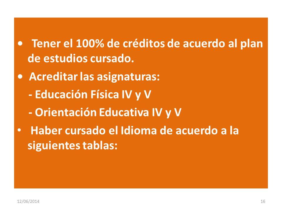 Tener el 100% de créditos de acuerdo al plan de estudios cursado. Acreditar las asignaturas: - Educación Física IV y V - Orientación Educativa IV y V