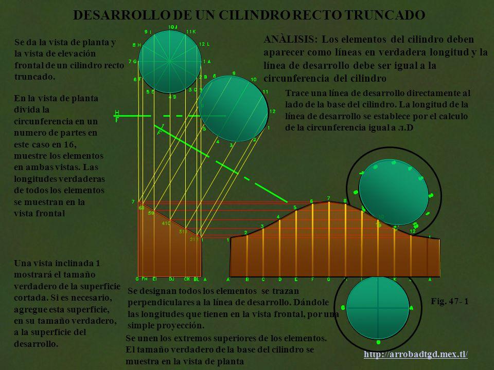 http://arrobadtgd.mex.tl/ DESARROLLO DE UN CILINDRO RECTO TRUNCADO ANÀLISIS: Los elementos del cilindro deben aparecer como líneas en verdadera longit