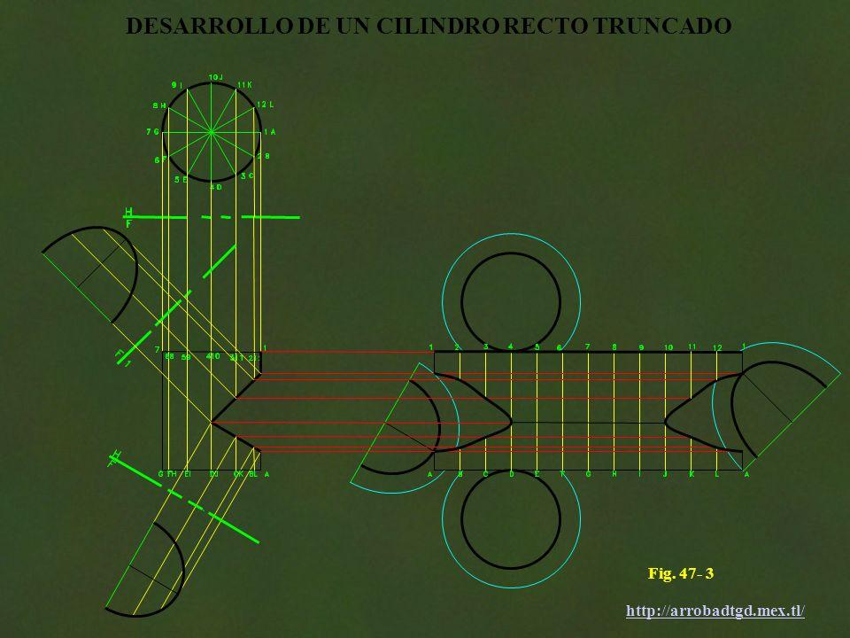 http://arrobadtgd.mex.tl/ Fig. 47- 3 DESARROLLO DE UN CILINDRO RECTO TRUNCADO