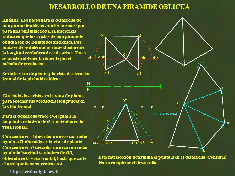 http://arrobadtgd.mex.tl/ DESARROLLO DE UNA PIRAMIDE OBLICUA Análisis: Los pasos para el desarrollo de una pirámide oblicua, son los mismos que para una pirámide recta, la diferencia radica en que las aristas de una pirámide oblicua son de longitudes diferentes.