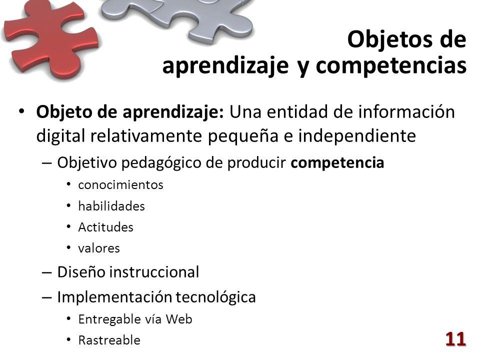 Objetos de aprendizaje y competencias Objeto de aprendizaje: Una entidad de información digital relativamente pequeña e independiente – Objetivo pedag