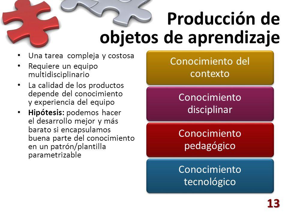 Producción de objetos de aprendizaje Una tarea compleja y costosa Requiere un equipo multidisciplinario La calidad de los productos depende del conoci