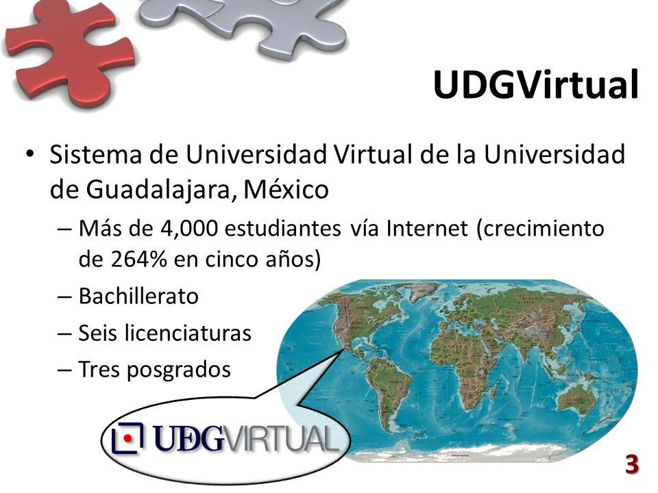 Sistema de Universidad Virtual de la Universidad de Guadalajara, México – Más de 4,000 estudiantes vía Internet (crecimiento de 264% en cinco años) – Bachillerato – Seis licenciaturas – Tres posgrados 3 UDGVirtual