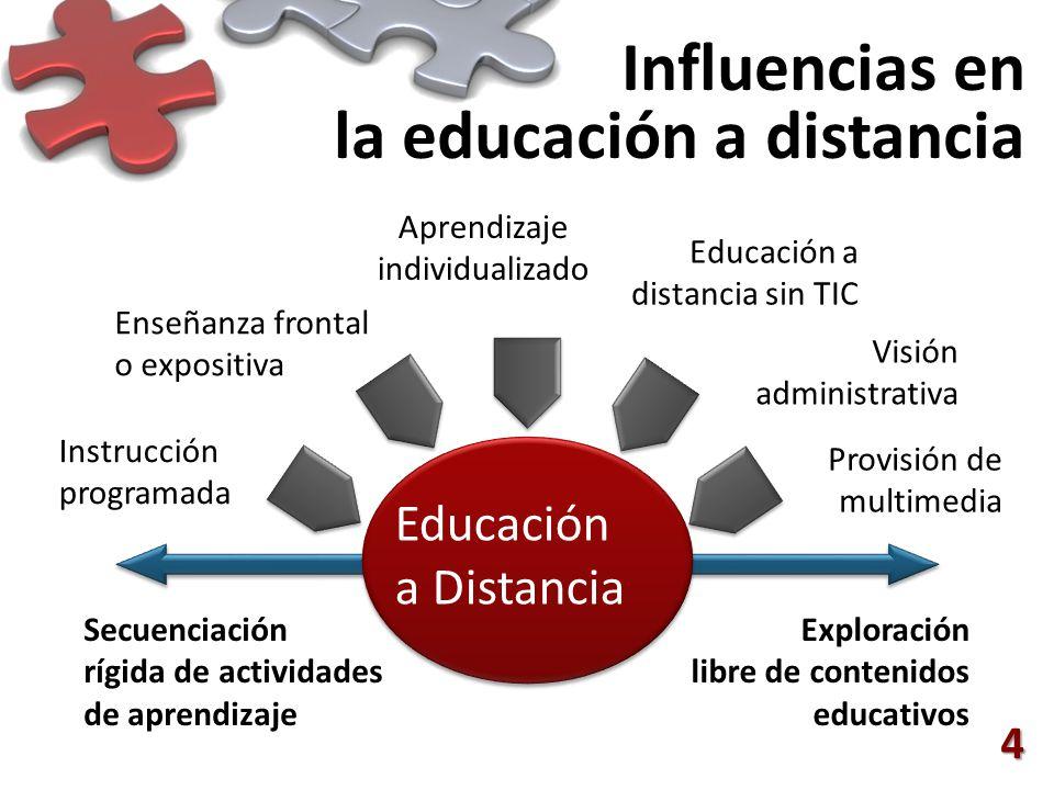 Influencias en la educación a distancia 4 Secuenciación rígida de actividades de aprendizaje Exploración libre de contenidos educativos Aprendizaje individualizado Enseñanza frontal o expositiva Instrucción programada Educación a distancia sin TIC Visión administrativa Provisión de multimedia Educación a Distancia