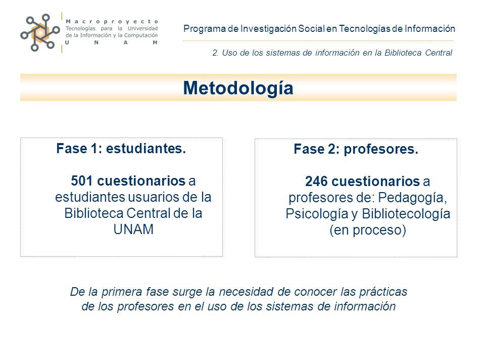 Programa de Investigación Social en Tecnologías de Información Metodología Fase 2: profesores.