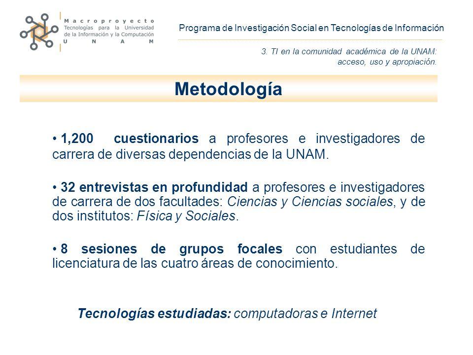 1,200 cuestionarios a profesores e investigadores de carrera de diversas dependencias de la UNAM.