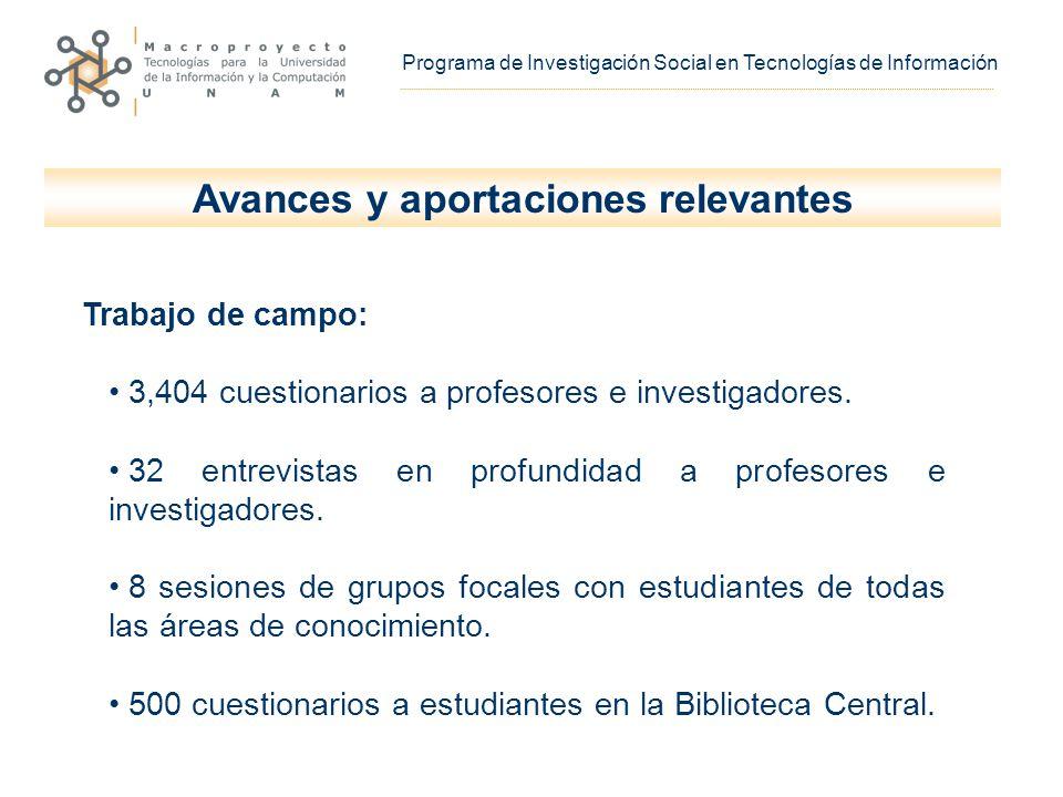 Avances y aportaciones relevantes Trabajo de campo: 3,404 cuestionarios a profesores e investigadores.