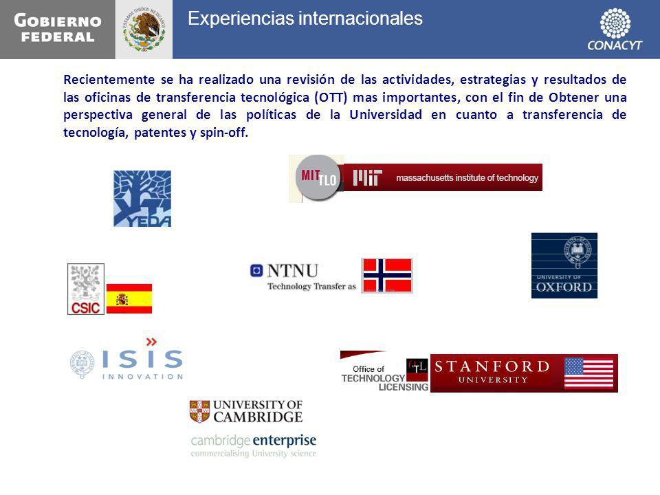 Experiencias internacionales Recientemente se ha realizado una revisión de las actividades, estrategias y resultados de las oficinas de transferencia